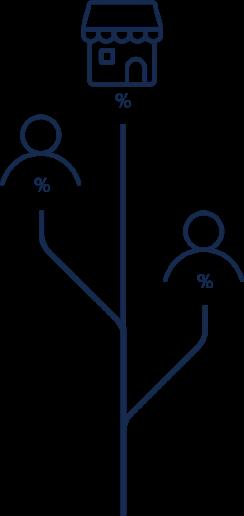 تسهیم پول بین کاربران و پلتفرم در درگاه پرداخت اختصاصی پی پینگ